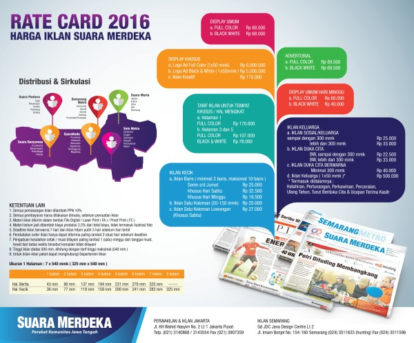 RATE CARD SUARA MERDEKA 2016